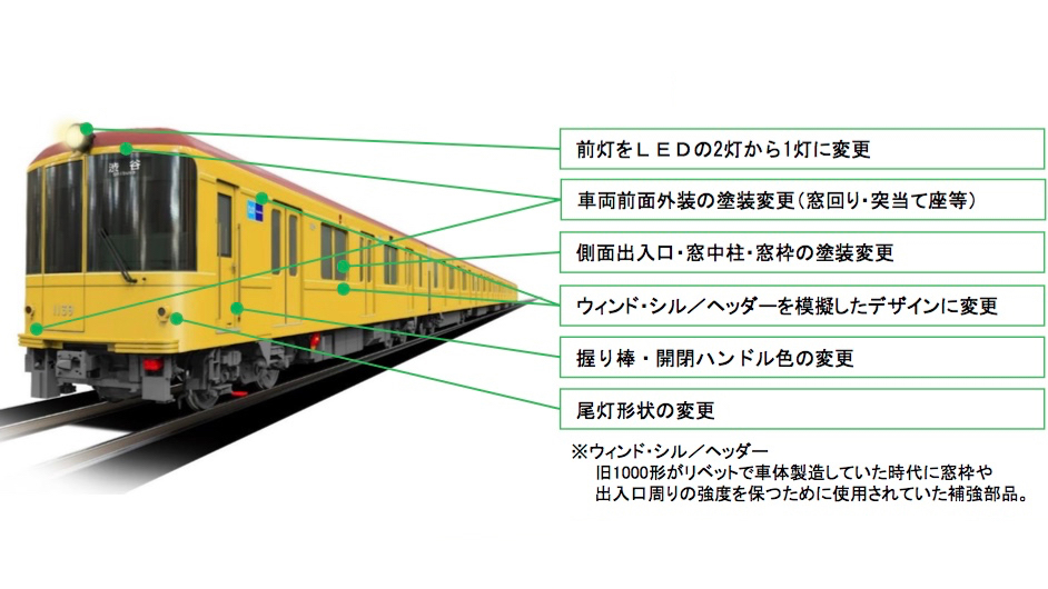 東京メトロ銀座線1000系特別仕様外装